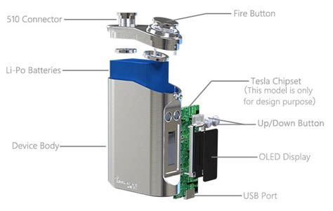 Tesla Battery Weight Tesla Nano 60w Tc Mod Review