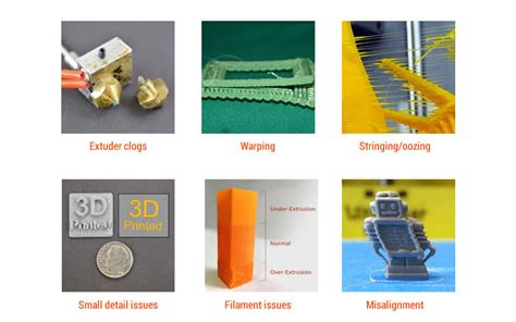 www uprint templates what do we recommend as a starter solidworks 3d printer