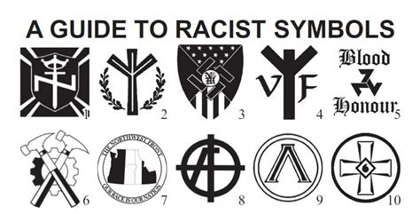 white supremacy tattoos and meanings white supremacy symbol