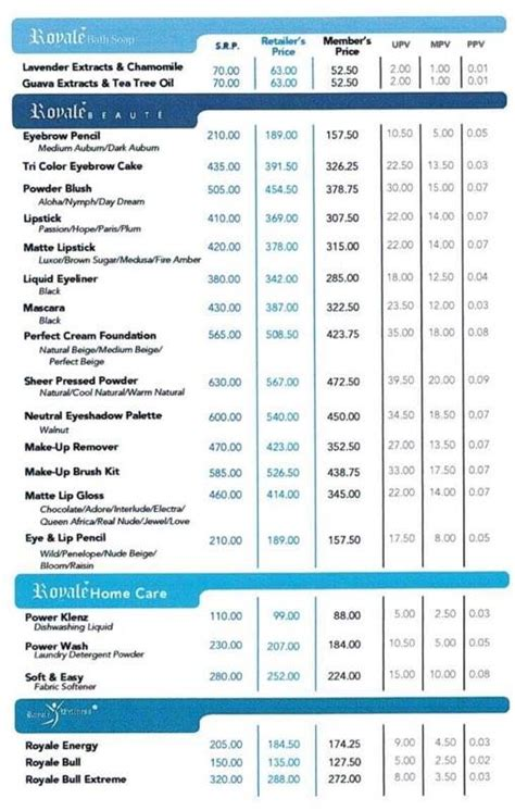 new royale pricelist for royale distributors