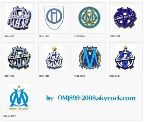 historique du logo om 1899 2008