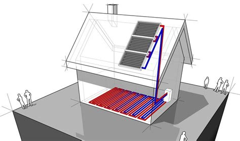 pannelli solari per riscaldamento a pavimento pannelli solari per un impianto di riscaldamento a pavimento