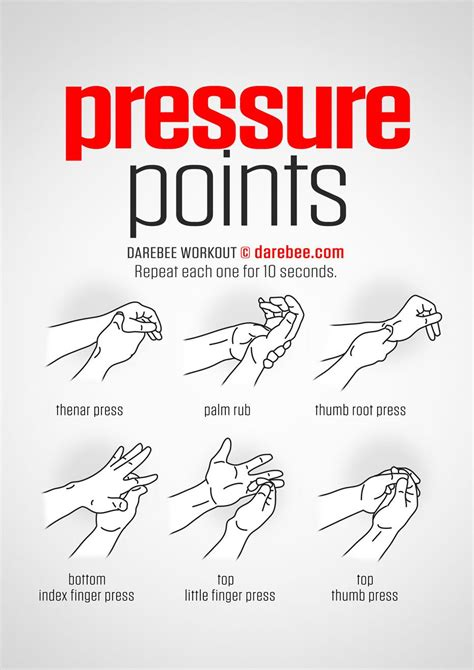 pressure points workout improvement