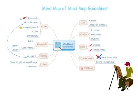 mind map template pdf mind map guidelines exles and templates