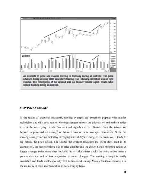 Equity Analysis Project For Mba by Chart Analysis Of Various Equity Stocks Mba Finance Project