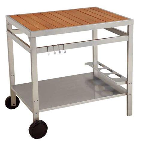 plancha table table plancha table plancha sur enperdresonlapin