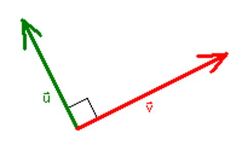 tutorial on vector analysis proof that two non zero vectors u and v are orthogonal if