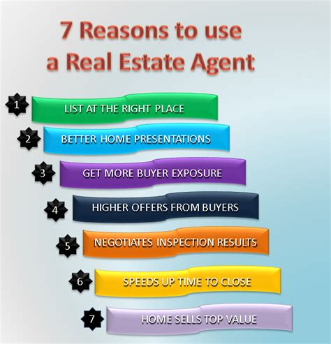 7 reasons to use a real estate
