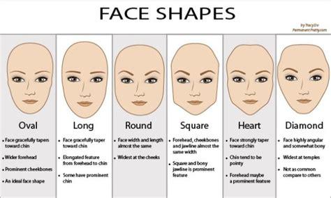 natural hair for facial shapes 12 natural tapered cuts according to face shape black