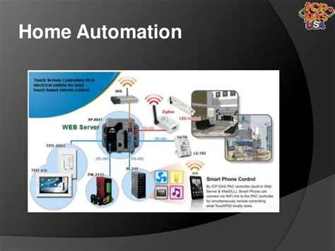 building automation home automation with touch screen