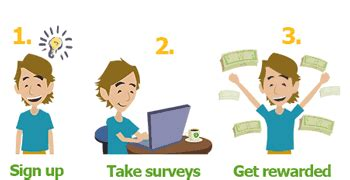 Australian Surveys For Money - earn money from doing surveys how to earn 100 dollars fast