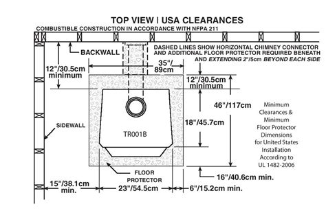 Fireplace Clearance Requirements by Nfpa Fireplace Mantel Clearance Fireplaces