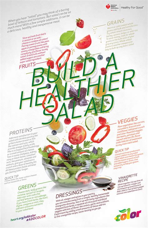 healthy for infographics american association