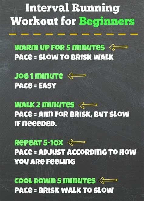 running workouts for beginners run whirlwind run pinterest running workouts and running 283 best images about workouts for runners on pinterest