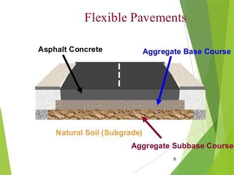 ppt on pavement design