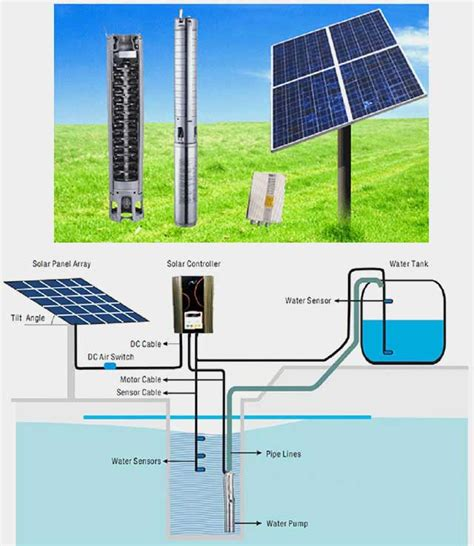 solar well wiring diagram k grayengineeringeducation