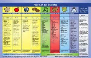type 2 diabetes treatment diet take control of your diabetes