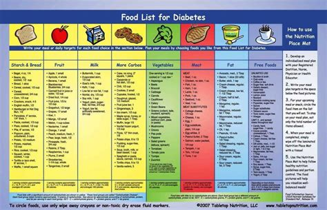 weight management for diabetics diabetic workout plan type 1 sport fatare