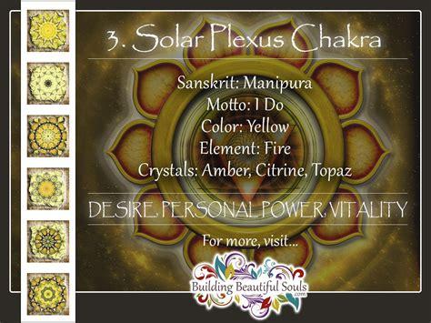 solar plexus crystals solar plexus chakra manipura chakra healing meditation