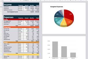 Free Remodeling Software 10 free budget spreadsheets for 2015