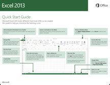 excel 2013 quick start guide (cheat sheet) excel how to