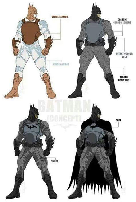 Kaos Anime Armour Batman 17 best images about batman on robins batman the animated series and jokers
