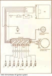 cadillac northstar 4 6 engine