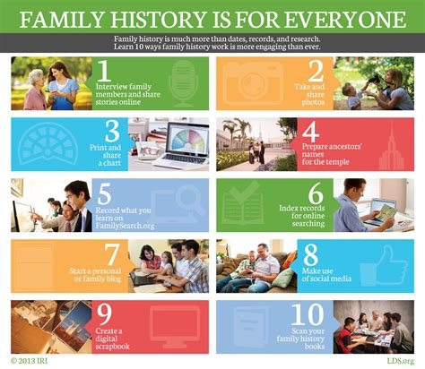 family history family history fanatics genealogists are not being pushed