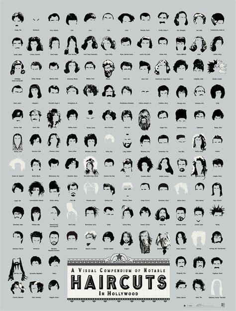 all hairstyles and their names cortes de pelo estilo hollywood marcianos