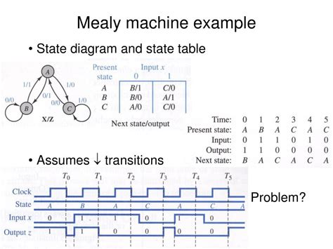 mealy diagram ppt analysis and synthesis of synchronous sequential