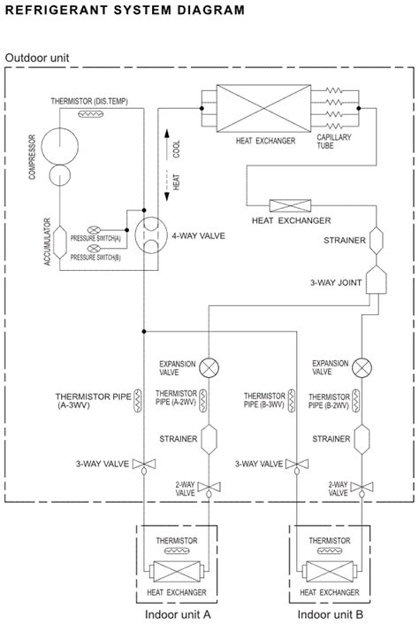 fujitsu heat wiring diagram 32 wiring diagram