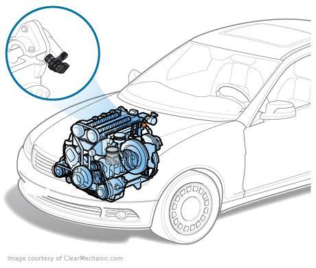 camshaft position sensor replacement cost repairpal estimate
