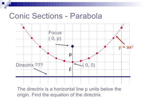 definition of conic sections parabola