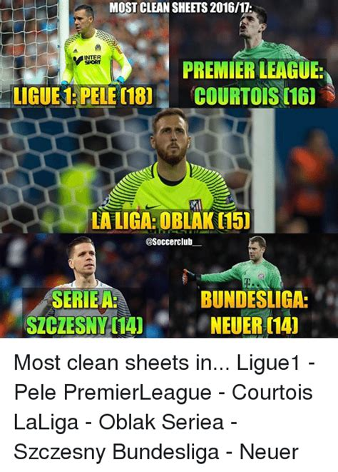 epl clean sheets 17 18 25 best memes about laliga laliga memes