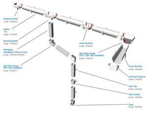 white squareline upvc guttering 4 metre lengths