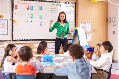 Teachers Issue Detox In Class Site Edu by Learner Centered Education Providing Students With
