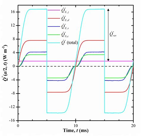 capacitor heat generation capacitor heat generation 28 images patent us7016177