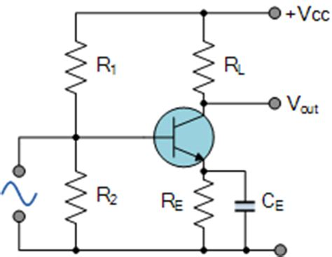 bypass resistor with capacitor emitter resistance and the transistor emitter resistor