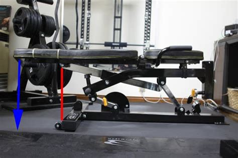 set up bench setting up the powertec wb ub10 bench homegymforbusypeople