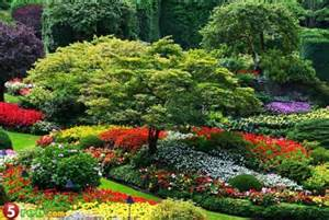 most beautiful gardens welcome to nginx