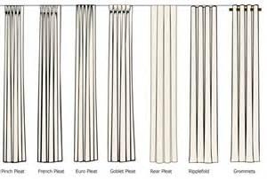Pinch Pleat Curtain Guida Tende Luglio 2013