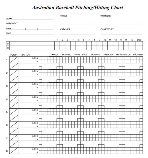 Baseball Pitching Chart Template pitching charts 7 free documents in pdf