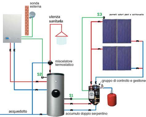 riscaldamento elettrico a pavimento conviene infinitenergie energia autonoma infinita e rinnovabile