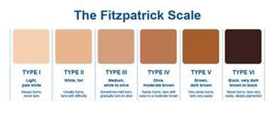 words to describe skin color artistshospital deviantart