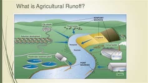 runoff diagram agricultural runoff