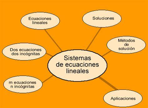 imagenes abstractas lineales sistemas de ecuaciones lineales