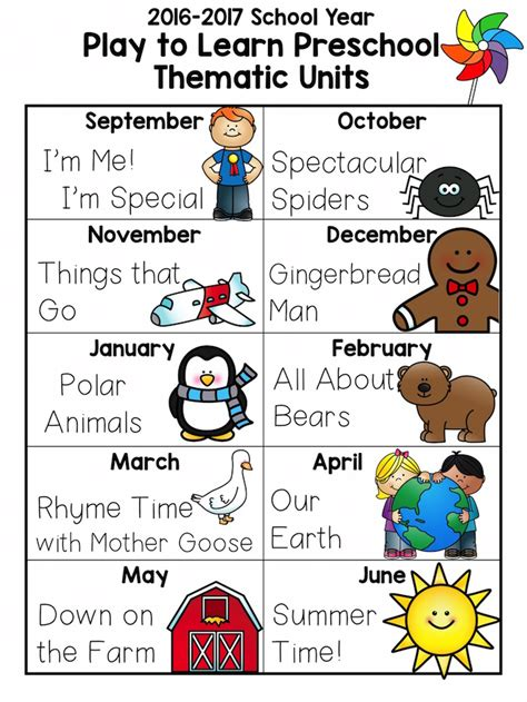 kindergarten themes by month save your sanity plan themes for the year