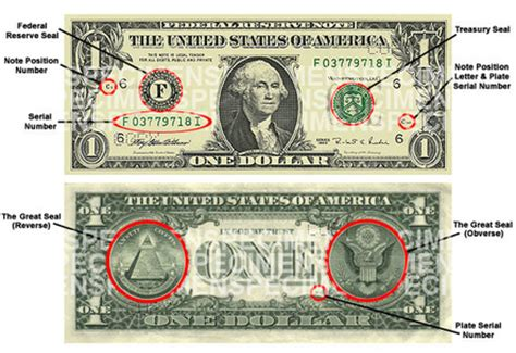 Who Makes The Paper For Us Currency - u s bureau of engraving and printing 1 note