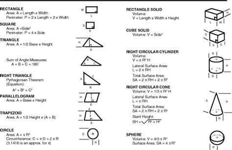 area formula external image formulas gif math pinterest geometry
