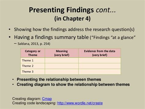 creating themes qualitative research qualitative analysis coding and categorizing
